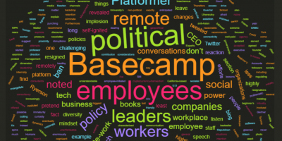 Word cloud for article about Basecamp